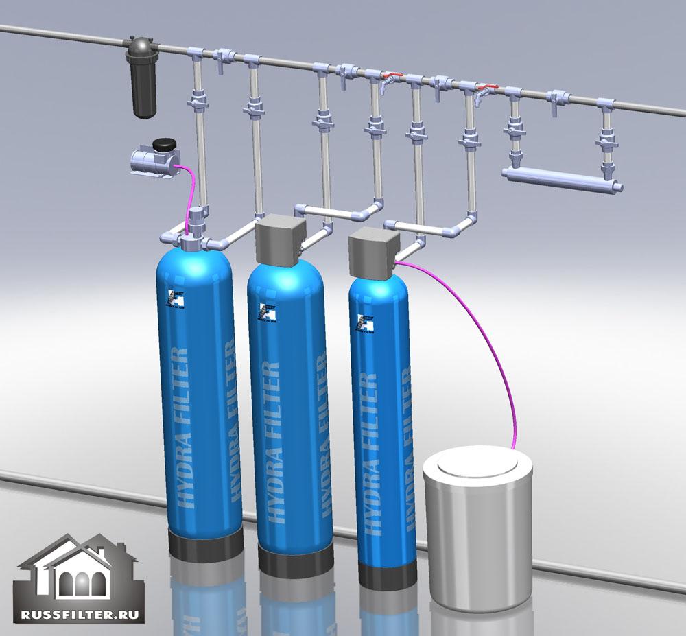 Водоподготовка для коттеджа #1. 1400 л/час (3-4 одновременно открытых крана) Растворенное железо до 3 мг/л, жесткость до 10